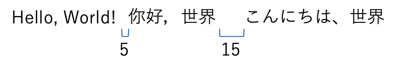 Sapcing() の使用例